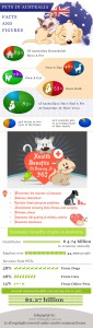 pets-in-australia-facts-and-figures