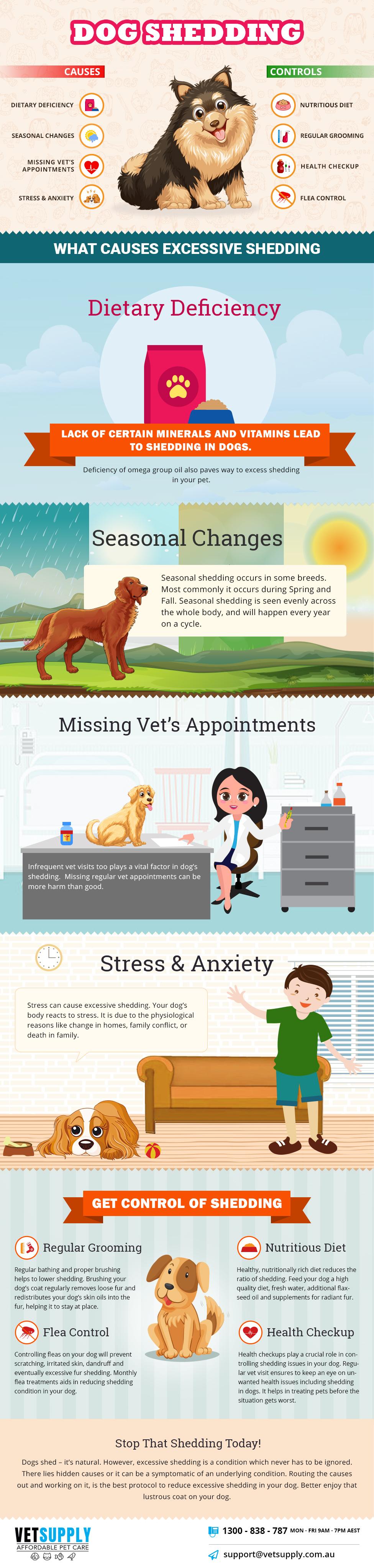 VS-Infographics-DogShadding1